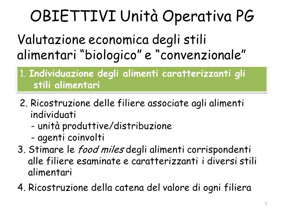 1 OBIETTIVI Unità Operativa PG Valutazione economica degli stili alimentari biologico e convenzionale 1. Individuazione degli alimenti caratterizzanti
