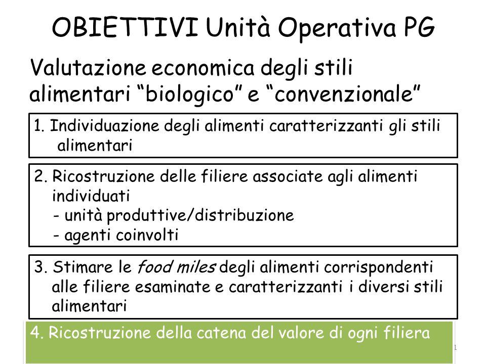 11 OBIETTIVI Unità Operativa PG Valutazione economica degli stili alimentari biologico e convenzionale 1. Individuazione degli alimenti caratterizzant
