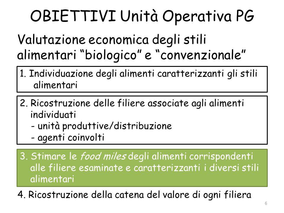 6 OBIETTIVI Unità Operativa PG Valutazione economica degli stili alimentari biologico e convenzionale 1. Individuazione degli alimenti caratterizzanti