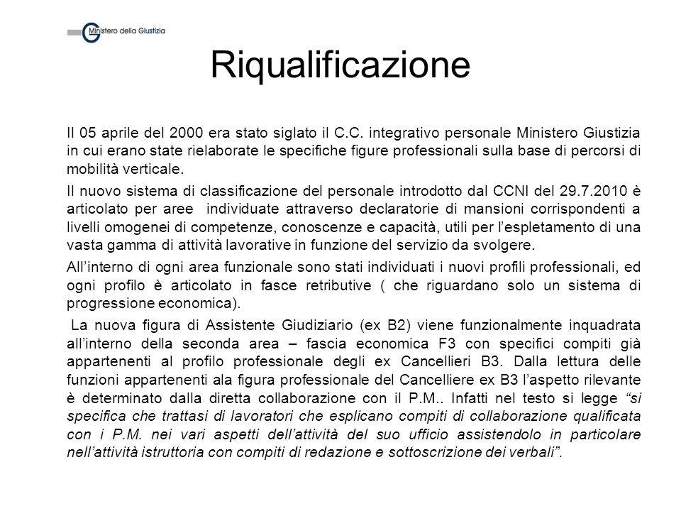Riqualificazione Il 05 aprile del 2000 era stato siglato il C.C. integrativo personale Ministero Giustizia in cui erano state rielaborate le specifich