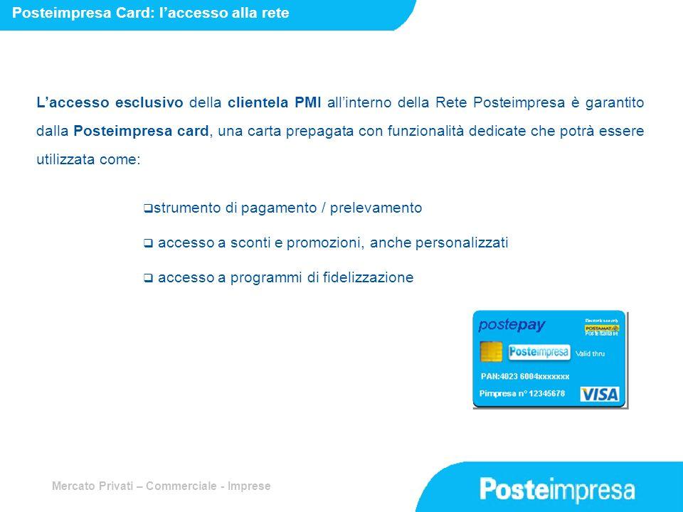 Mercato Privati – Commerciale - Imprese Posteimpresa Card: laccesso alla rete Laccesso esclusivo della clientela PMI allinterno della Rete Posteimpres