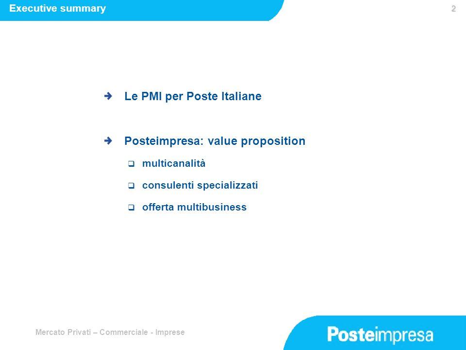 Mercato Privati – Commerciale - Imprese 2 Executive summary Le PMI per Poste Italiane Posteimpresa: value proposition multicanalità consulenti special