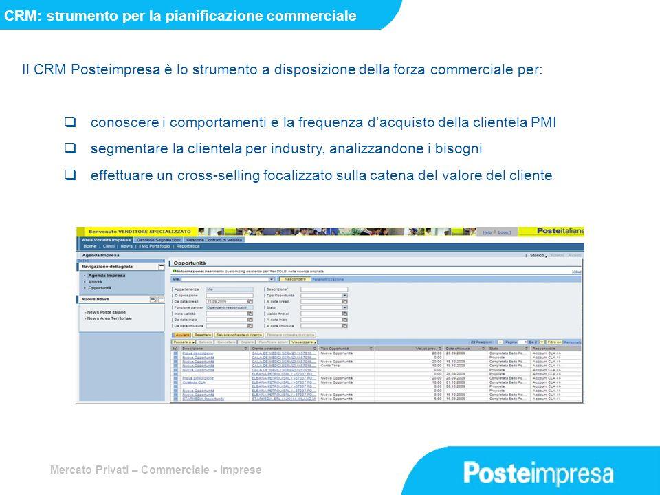 Mercato Privati – Commerciale - Imprese CRM: strumento per la pianificazione commerciale Il CRM Posteimpresa è lo strumento a disposizione della forza