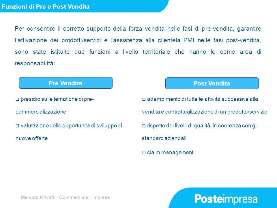 Mercato Privati – Commerciale - Imprese presidio sulle tematiche di pre- commercializzazione valutazione delle opportunità di sviluppo di nuove offert