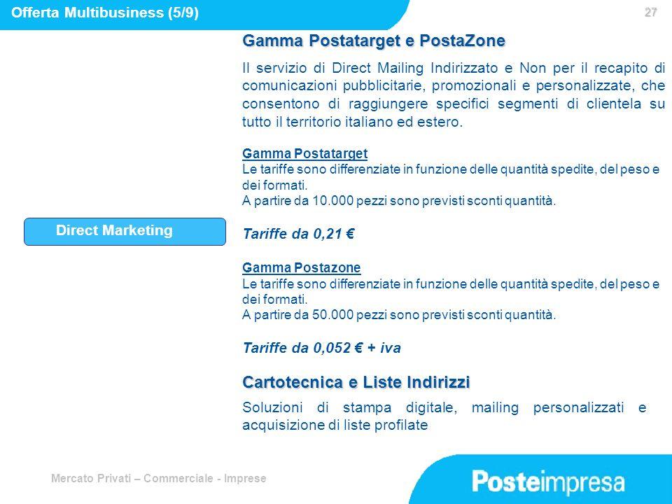 Mercato Privati – Commerciale - Imprese 27 27 Direct Marketing Gamma Postatarget e PostaZone Il servizio di Direct Mailing Indirizzato e Non per il re