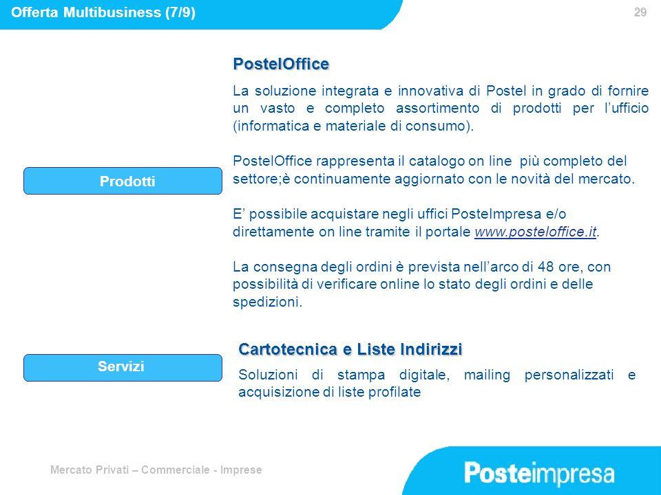 Mercato Privati – Commerciale - Imprese 29 29 Offerta Multibusiness (7/9) ProdottiPostelOffice La soluzione integrata e innovativa di Postel in grado