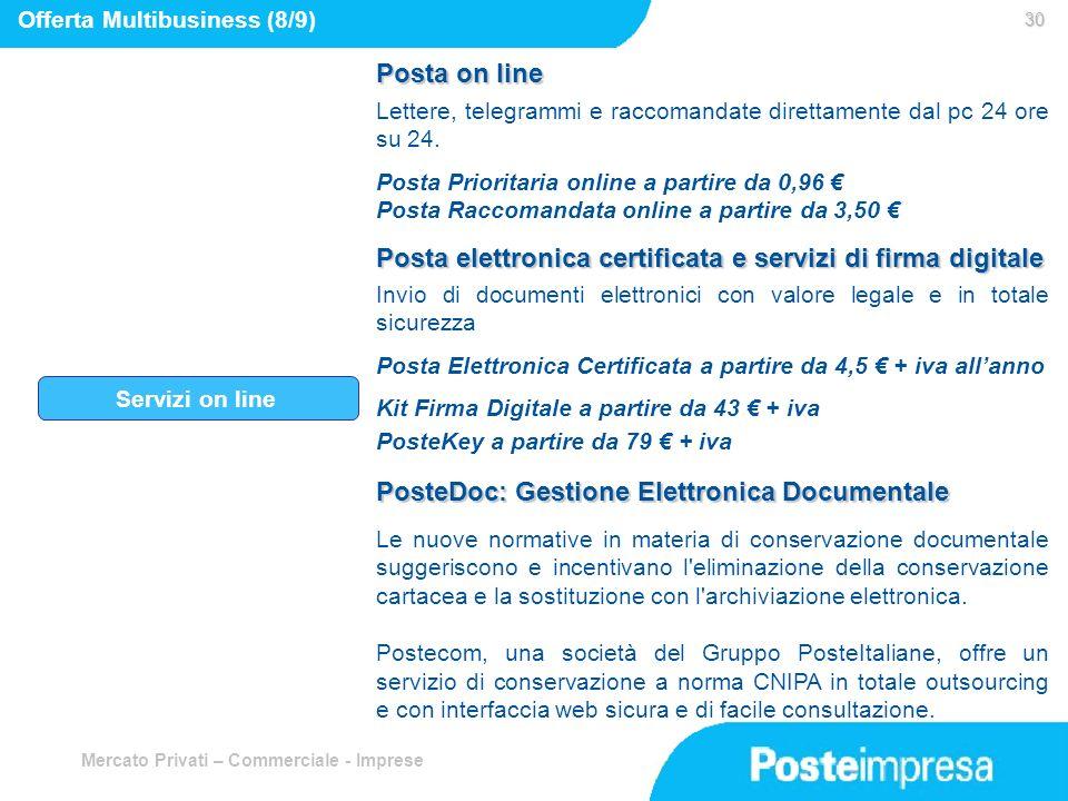 Mercato Privati – Commerciale - Imprese 30 30 Servizi on line Posta on line Lettere, telegrammi e raccomandate direttamente dal pc 24 ore su 24. Posta