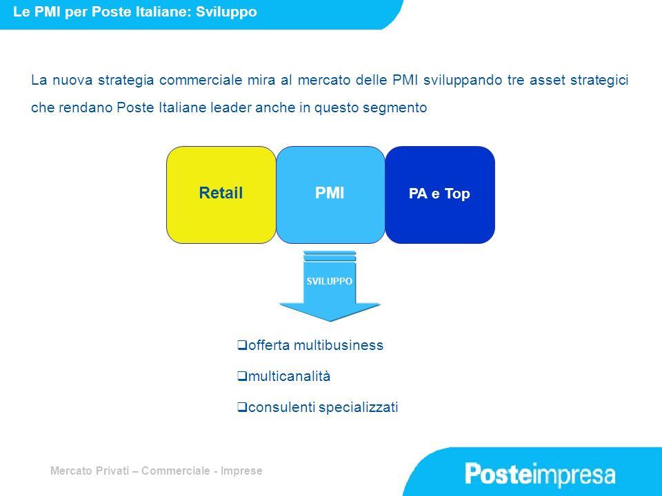 Mercato Privati – Commerciale - Imprese PA e Top Retail PMI SVILUPPO La nuova strategia commerciale mira al mercato delle PMI sviluppando tre asset st