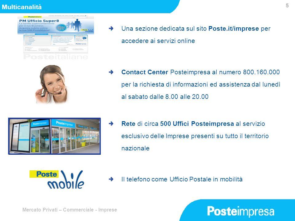 Mercato Privati – Commerciale - Imprese 5 5 5 Multicanalità Rete di circa 500 Uffici Posteimpresa al servizio esclusivo delle Imprese presenti su tutt
