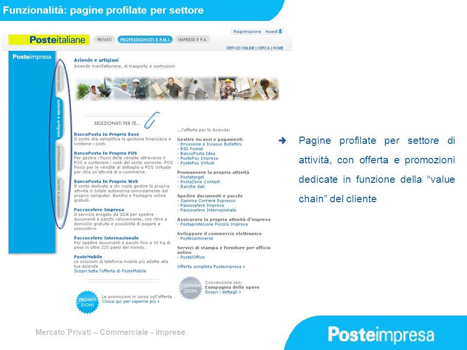 Mercato Privati – Commerciale - Imprese Funzionalità: pagine profilate per settore Pagine profilate per settore di attività, con offerta e promozioni