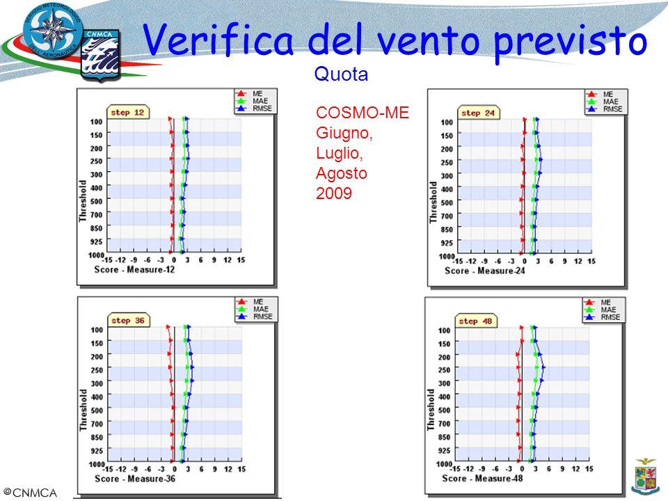 Verifica del vento previsto Modelli oceanici Modelli stato del mare Quota COSMO-ME Giugno, Luglio, Agosto 2009