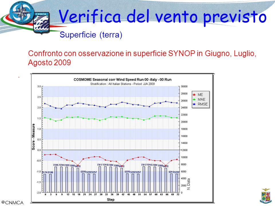 Verifica del vento previsto Modelli oceanici Modelli stato del mare Superficie (terra) Confronto con osservazione in superficie SYNOP in Giugno, Lugli