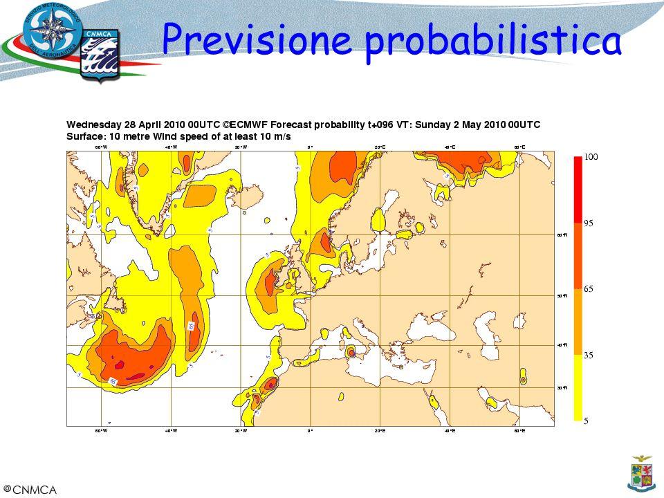 Previsione probabilistica