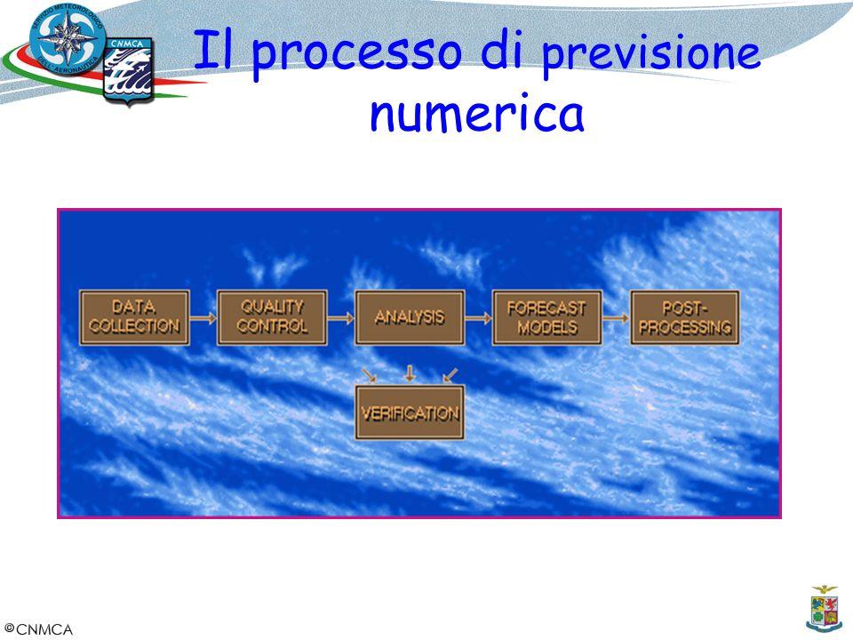 Il processo di previsione numerica