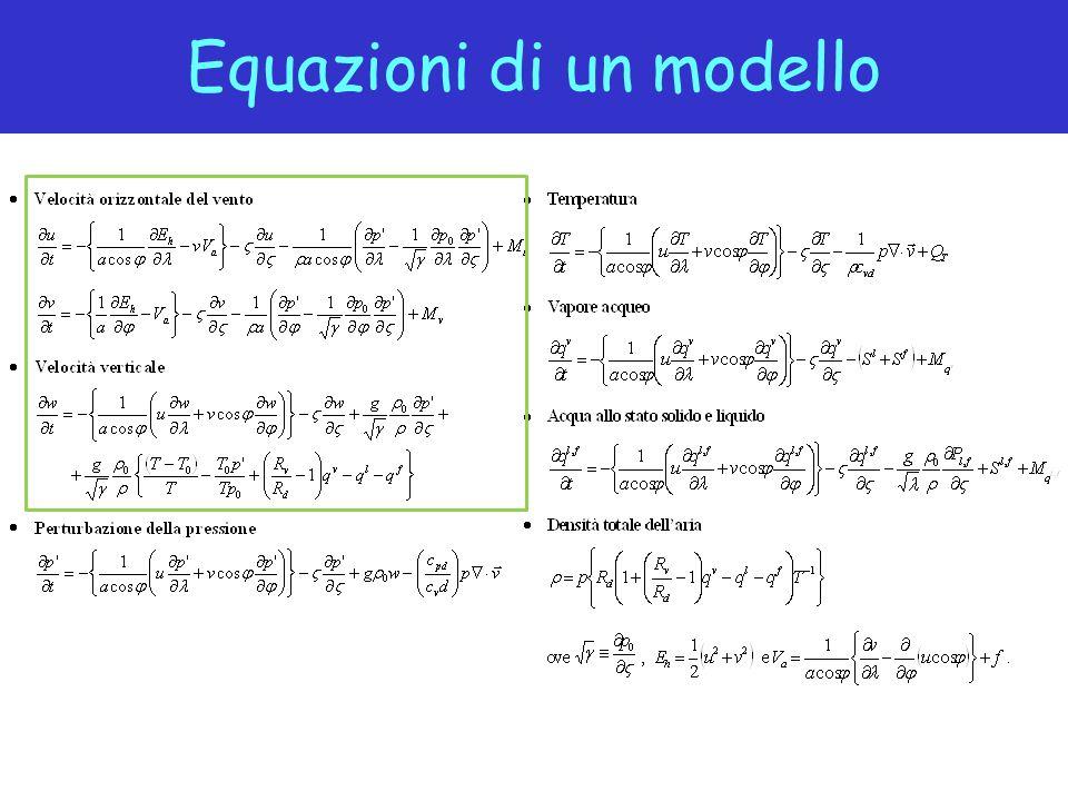 Tendenza di u = Avvezione di u + Coriolis +Gradiente di pressione+ Fx Tendenza di v = Avvezione di v + Coriolis +Gradiente di pressione+ Fy Tendenza di w = Avvezione di w +Coriolis+Gradiente di pressione+Gravità+Fz Tendenza di T = Avvezione di T + Moti adiabatici + Q Tendenza di ρ = Avvezione di ρ + Convergenza / Divergenza Tendenza di qv = Avvezione di qv + Sv Tendenza di qw = Avvezione di qw + Sw Tendenza di qi = Avvezione di qi + Si Dove: Fx, Fy, Fz sono termini di attrito nelle direzioni x, y, e z, rispettivamente, rappresentanti il contributo superficiale and e quello turbolento dovuto al trasporto orizzontale e verticale di quantità di moto tramite vortici di varie dimensioni.