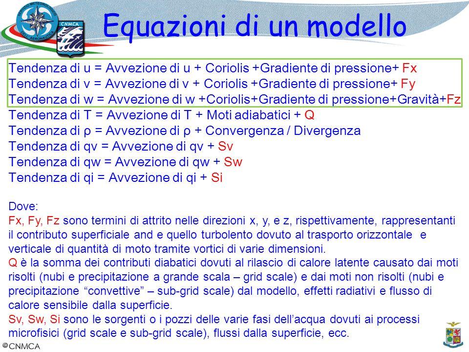 Tendenza di u = Avvezione di u + Coriolis +Gradiente di pressione+ Fx Tendenza di v = Avvezione di v + Coriolis +Gradiente di pressione+ Fy Tendenza d