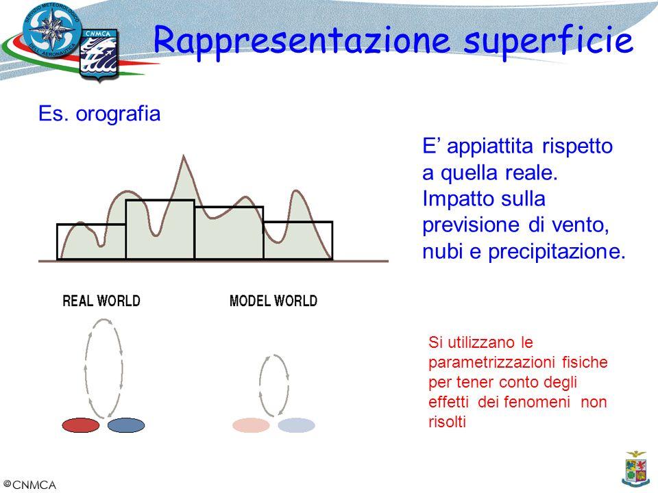 Rappresentazione superficie Es. orografia E appiattita rispetto a quella reale. Impatto sulla previsione di vento, nubi e precipitazione. Si utilizzan