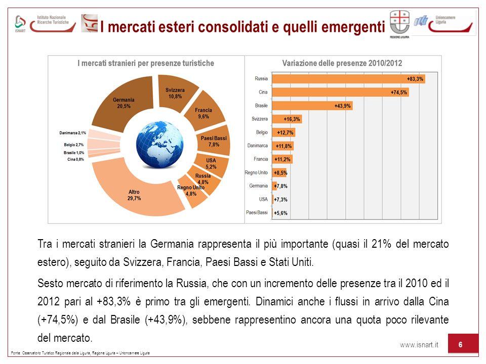 www.isnart.it 6 I mercati esteri consolidati e quelli emergenti Fonte: Osservatorio Turistico Regionale della Liguria, Regione Liguria – Unioncamere L