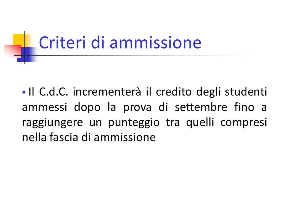 Criteri di ammissione Il C.d.C.