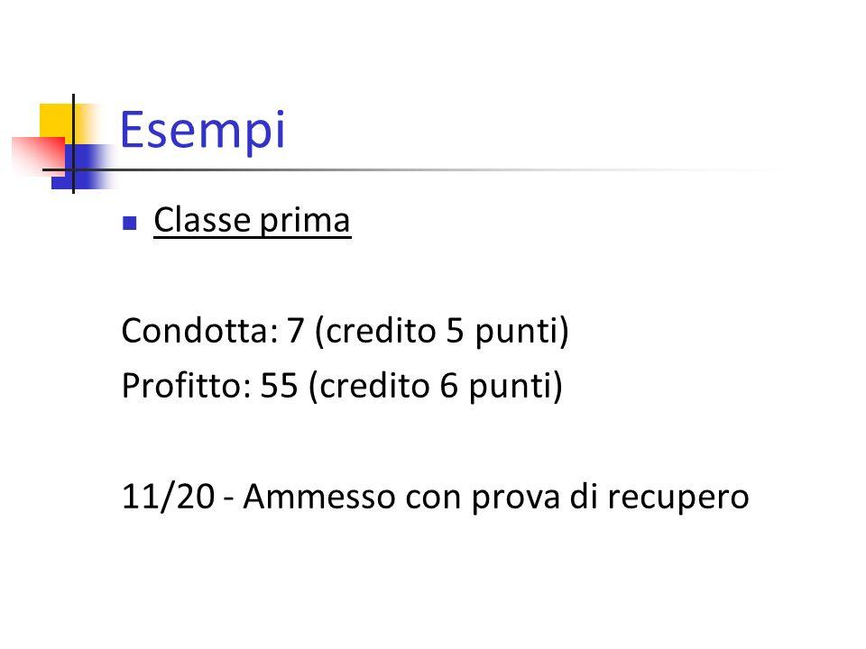 Esempi Classe prima Condotta: 7 (credito 5 punti) Profitto: 55 (credito 6 punti) 11/20 - Ammesso con prova di recupero