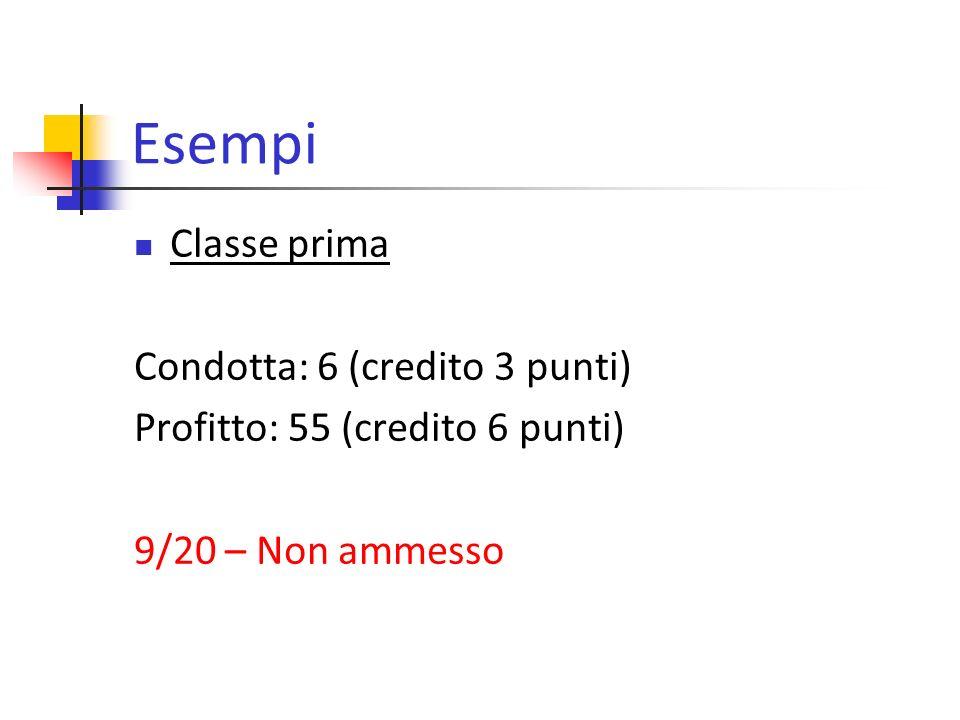 Esempi Classe prima Condotta: 6 (credito 3 punti) Profitto: 55 (credito 6 punti) 9/20 – Non ammesso