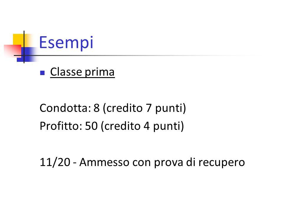 Esempi Classe prima Condotta: 8 (credito 7 punti) Profitto: 50 (credito 4 punti) 11/20 - Ammesso con prova di recupero