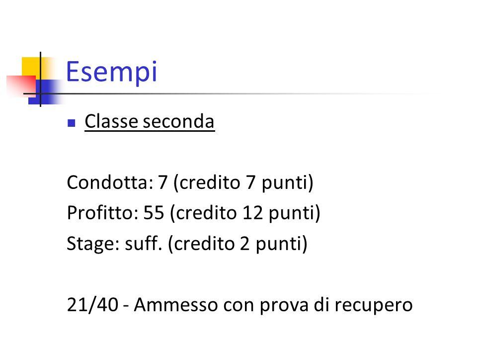 Esempi Classe seconda Condotta: 7 (credito 7 punti) Profitto: 55 (credito 12 punti) Stage: suff.