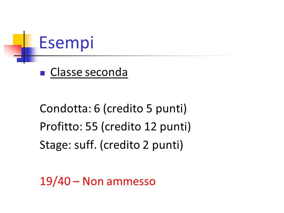 Esempi Classe seconda Condotta: 6 (credito 5 punti) Profitto: 55 (credito 12 punti) Stage: suff.