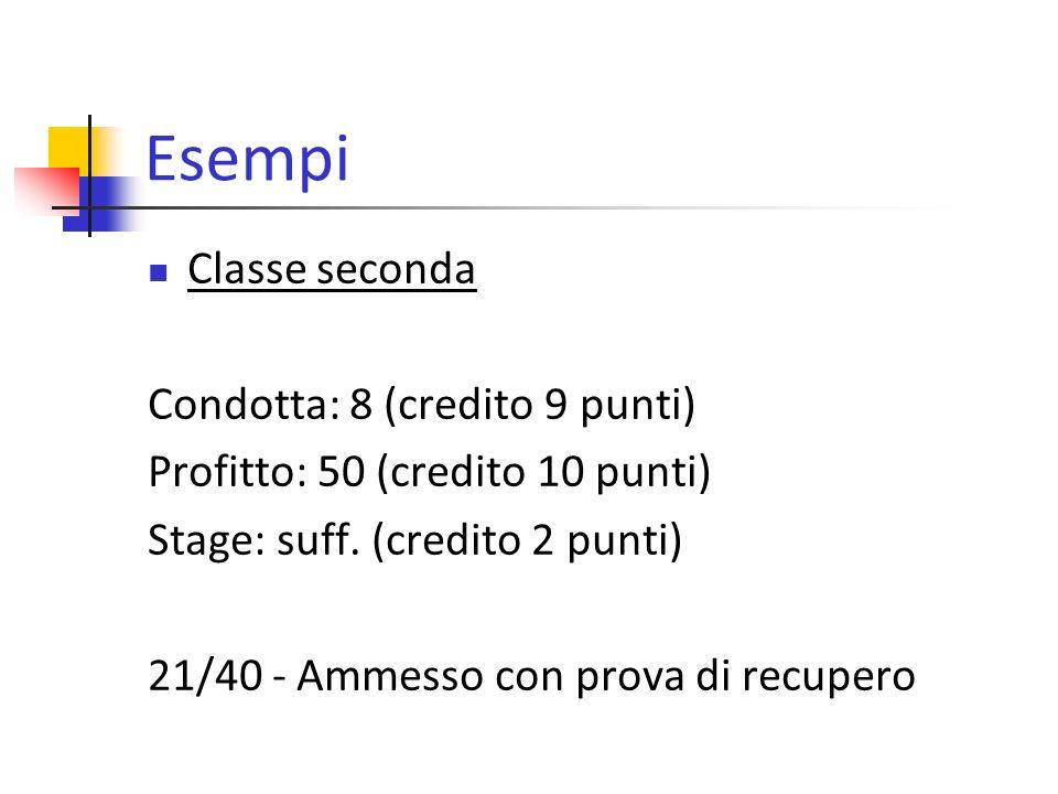 Esempi Classe seconda Condotta: 8 (credito 9 punti) Profitto: 50 (credito 10 punti) Stage: suff.