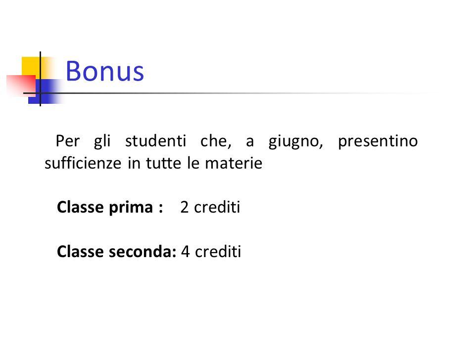 Bonus Per gli studenti che, a giugno, presentino sufficienze in tutte le materie Classe prima : 2 crediti Classe seconda: 4 crediti