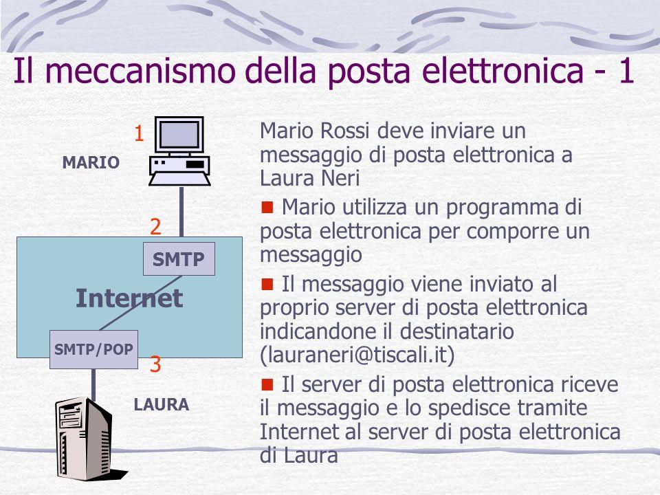Il meccanismo della posta elettronica - 1 Mario Rossi deve inviare un messaggio di posta elettronica a Laura Neri Mario utilizza un programma di posta