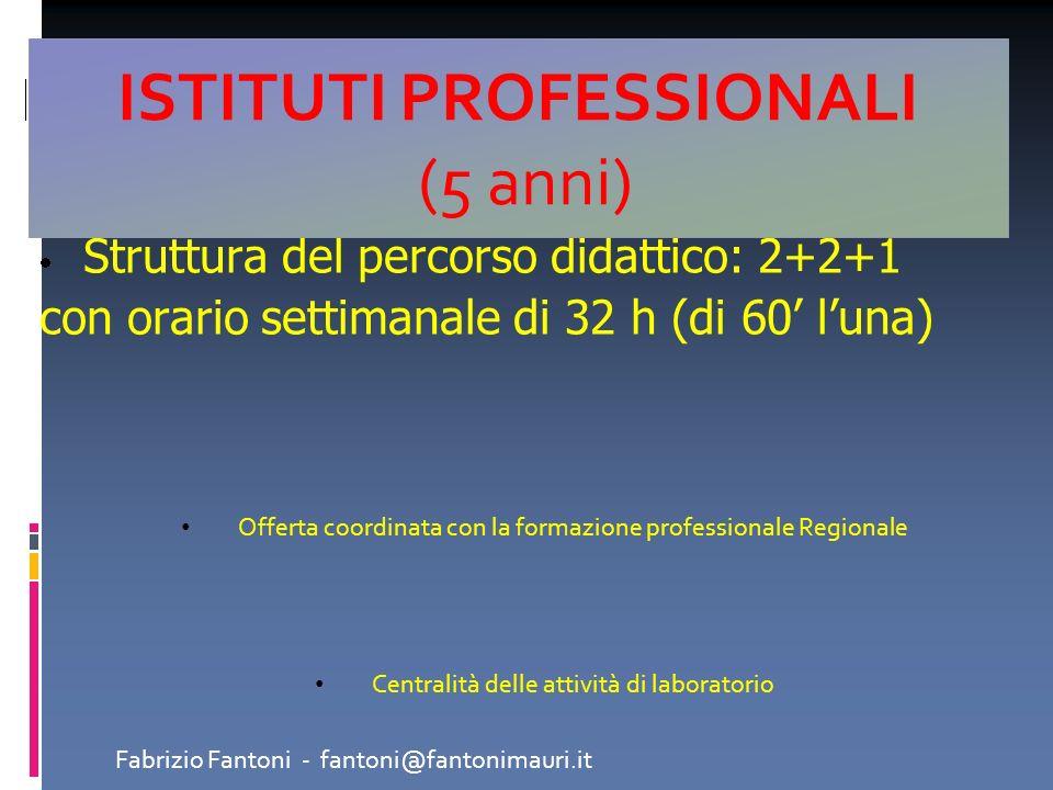 Struttura del percorso didattico: 2+2+1 con orario settimanale di 32 h (di 60 luna) ISTITUTI PROFESSIONALI (5 anni) Offerta coordinata con la formazio