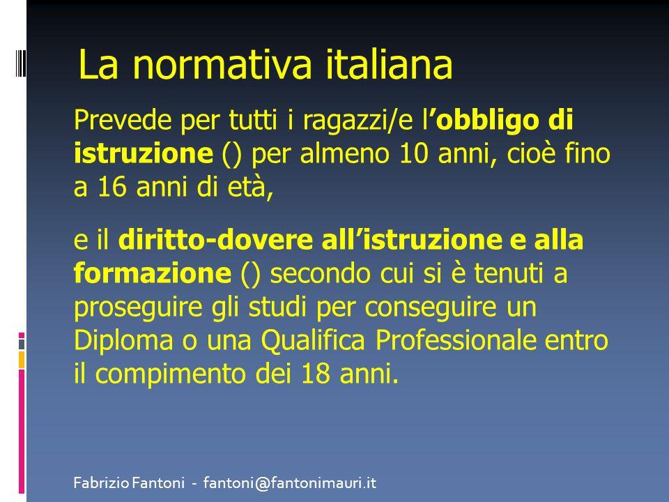 Due settori Fabrizio Fantoni - fantoni@fantonimauri.it
