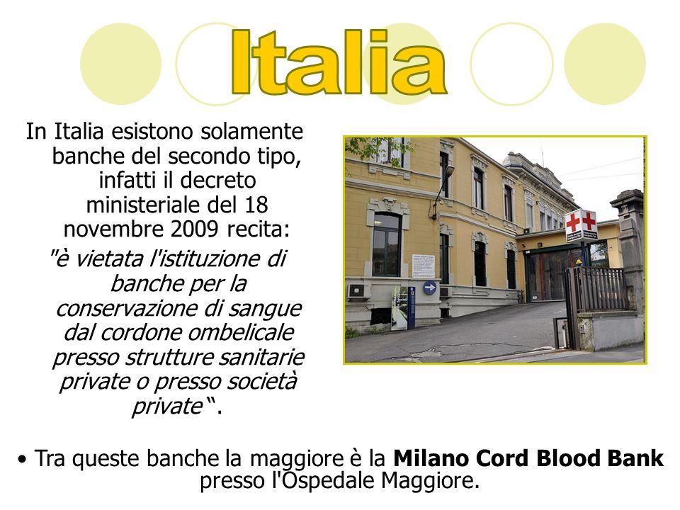 In Italia esistono solamente banche del secondo tipo, infatti il decreto ministeriale del 18 novembre 2009 recita: