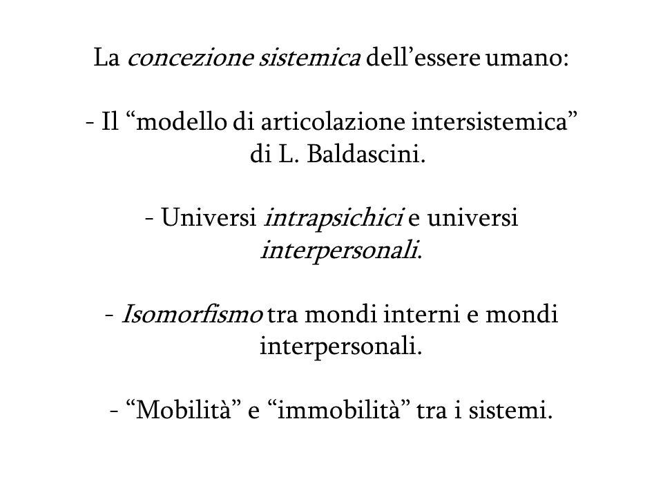 La concezione sistemica dellessere umano: - Il modello di articolazione intersistemica di L. Baldascini. - Universi intrapsichici e universi interpers