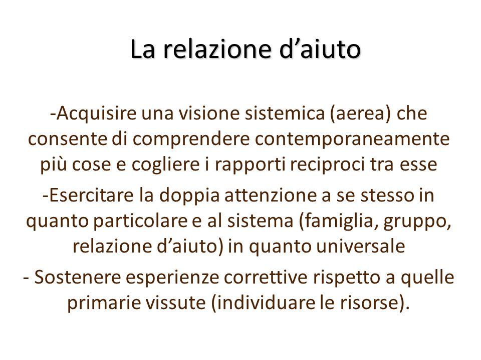 La relazione daiuto -Acquisire una visione sistemica (aerea) che consente di comprendere contemporaneamente più cose e cogliere i rapporti reciproci t