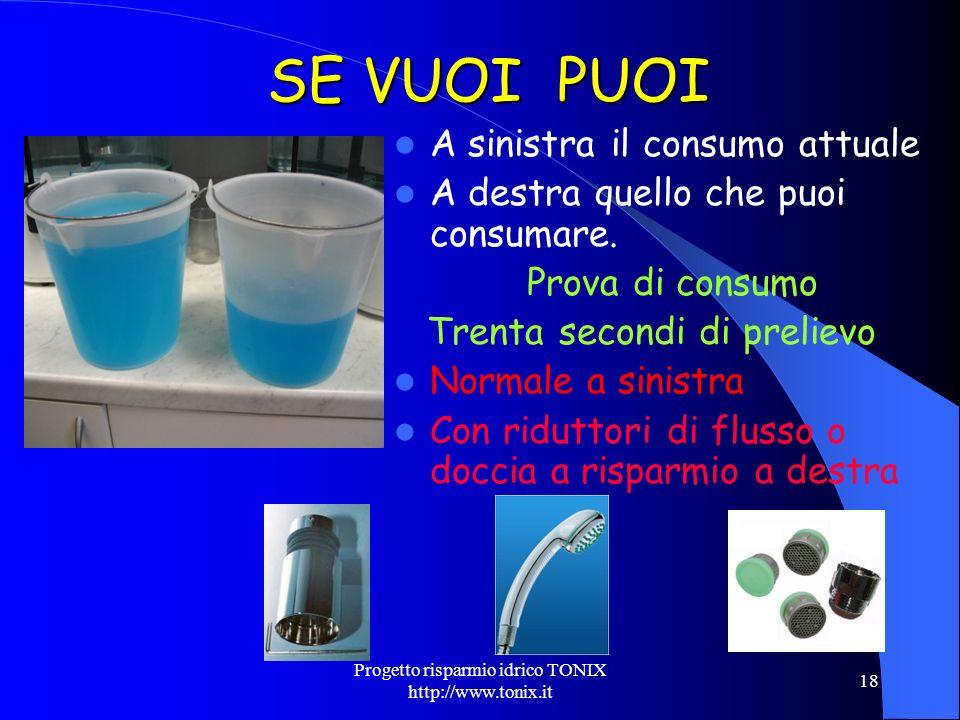 Progetto risparmio idrico TONIX http://www.tonix.it 18 SE VUOI PUOI A sinistra il consumo attuale A destra quello che puoi consumare. Prova di consumo