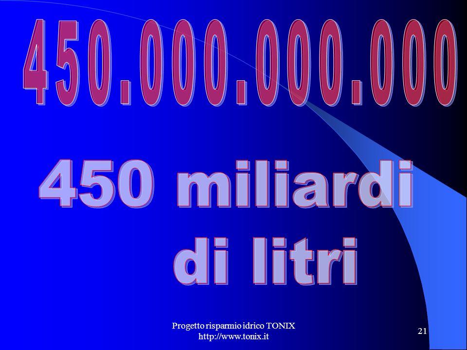 Progetto risparmio idrico TONIX http://www.tonix.it 21