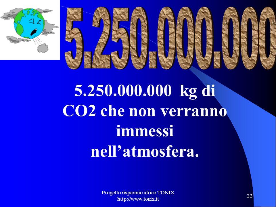 Progetto risparmio idrico TONIX http://www.tonix.it 22 5.250.000.000 kg di CO2 che non verranno immessi nellatmosfera.