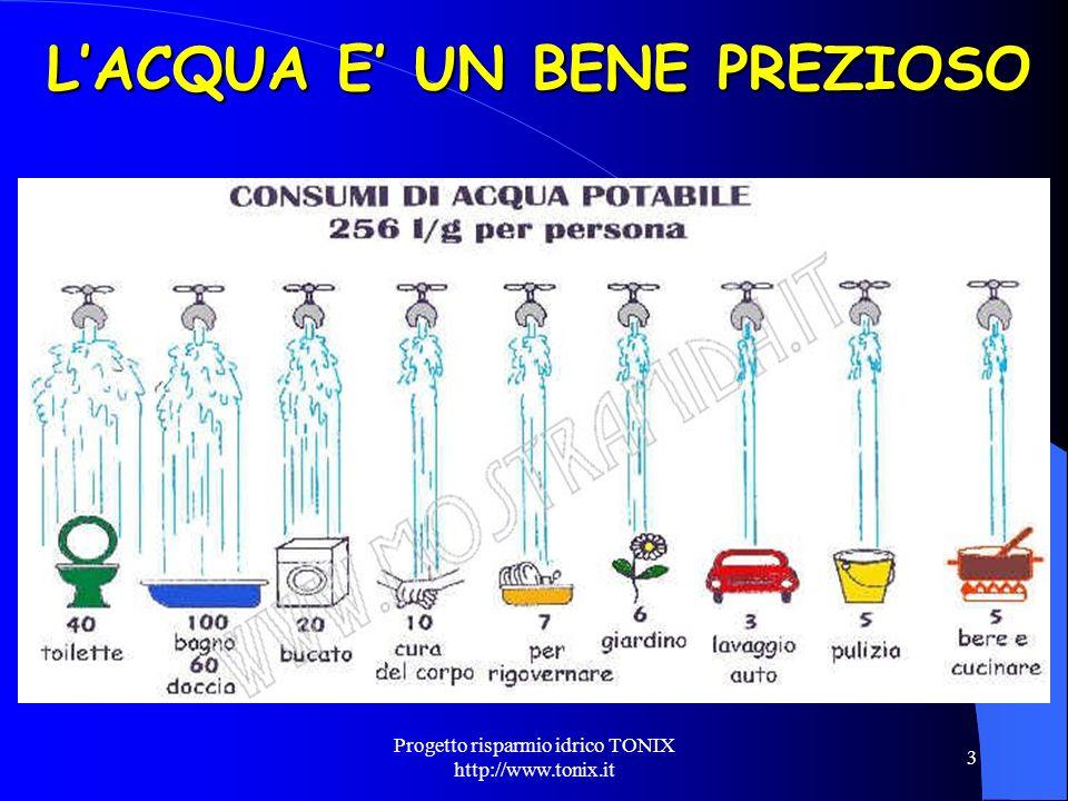 Progetto risparmio idrico TONIX http://www.tonix.it 3 LACQUA E UN BENE PREZIOSO