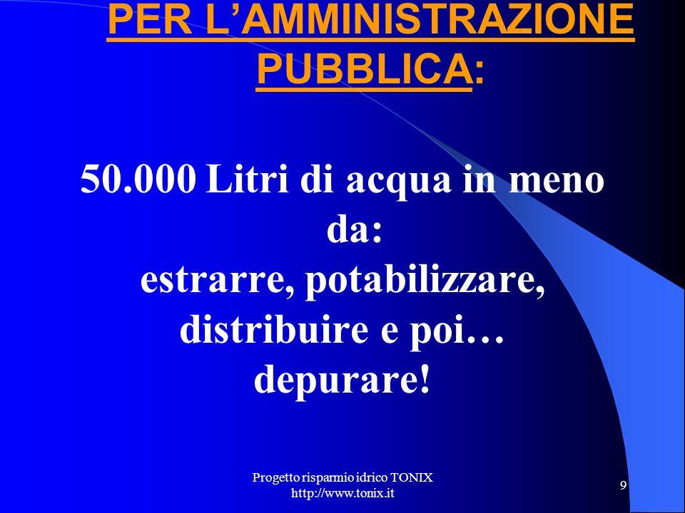 Progetto risparmio idrico TONIX http://www.tonix.it 9 PER LAMMINISTRAZIONE PUBBLICA: 50.000 Litri di acqua in meno da: estrarre, potabilizzare, distri