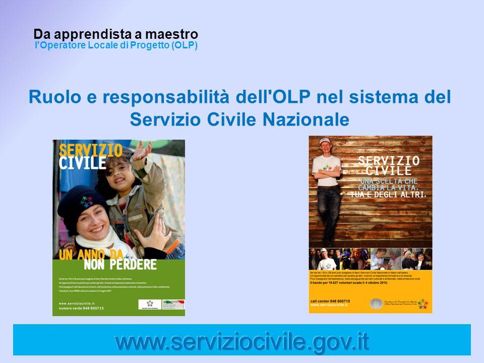 Da apprendista a maestro l'Operatore Locale di Progetto (OLP) Ruolo e responsabilità dell'OLP nel sistema del Servizio Civile Nazionale