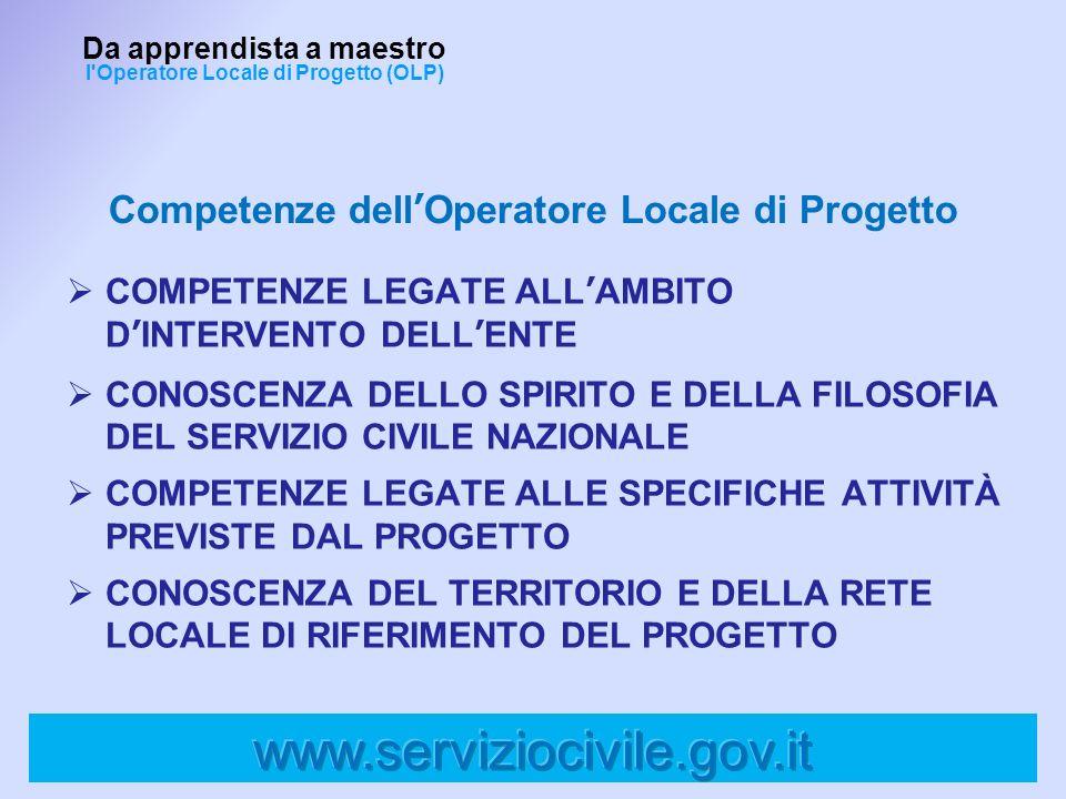 Capacità dellOperatore Locale di Progetto Da apprendista a maestro l Operatore Locale di Progetto (OLP) 1 ) ORGANIZZATIVE 2) PROGETTUALI 3) COMUNICATIVO – RELAZIONALI 4) CAPACITÀ DI GESTIONE DEL CONFLITTO ALLINTERNO DEL GRUPPO DI LAVORO