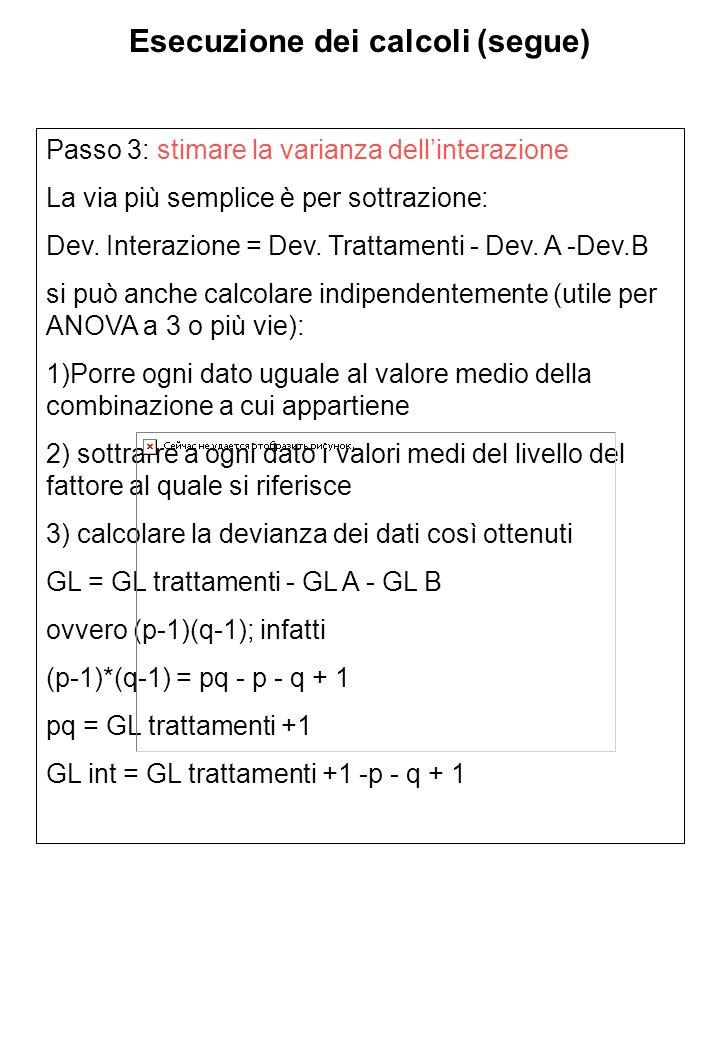 Esecuzione dei calcoli (segue) Passo 3: stimare la varianza dellinterazione La via più semplice è per sottrazione: Dev. Interazione = Dev. Trattamenti