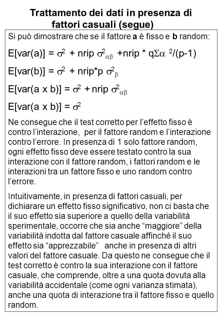 Trattamento dei dati in presenza di fattori casuali (segue) Si può dimostrare che se il fattore a è fisso e b random: E[var(a)] = 2 + nrip 2 +nrip * q