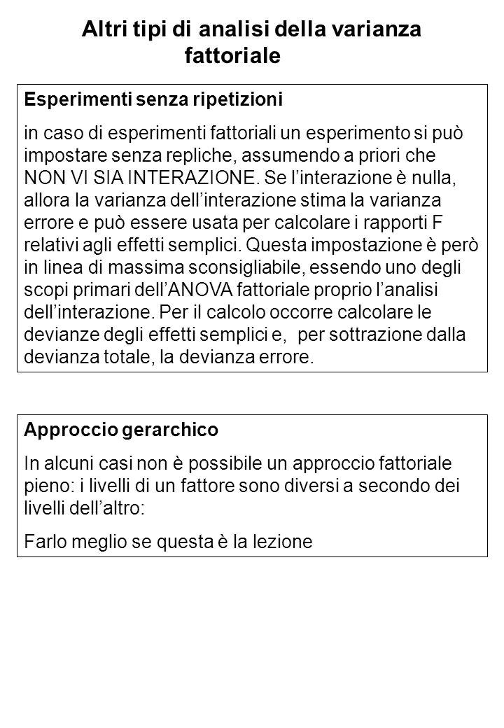 Altri tipi di analisi della varianza fattoriale Esperimenti senza ripetizioni in caso di esperimenti fattoriali un esperimento si può impostare senza