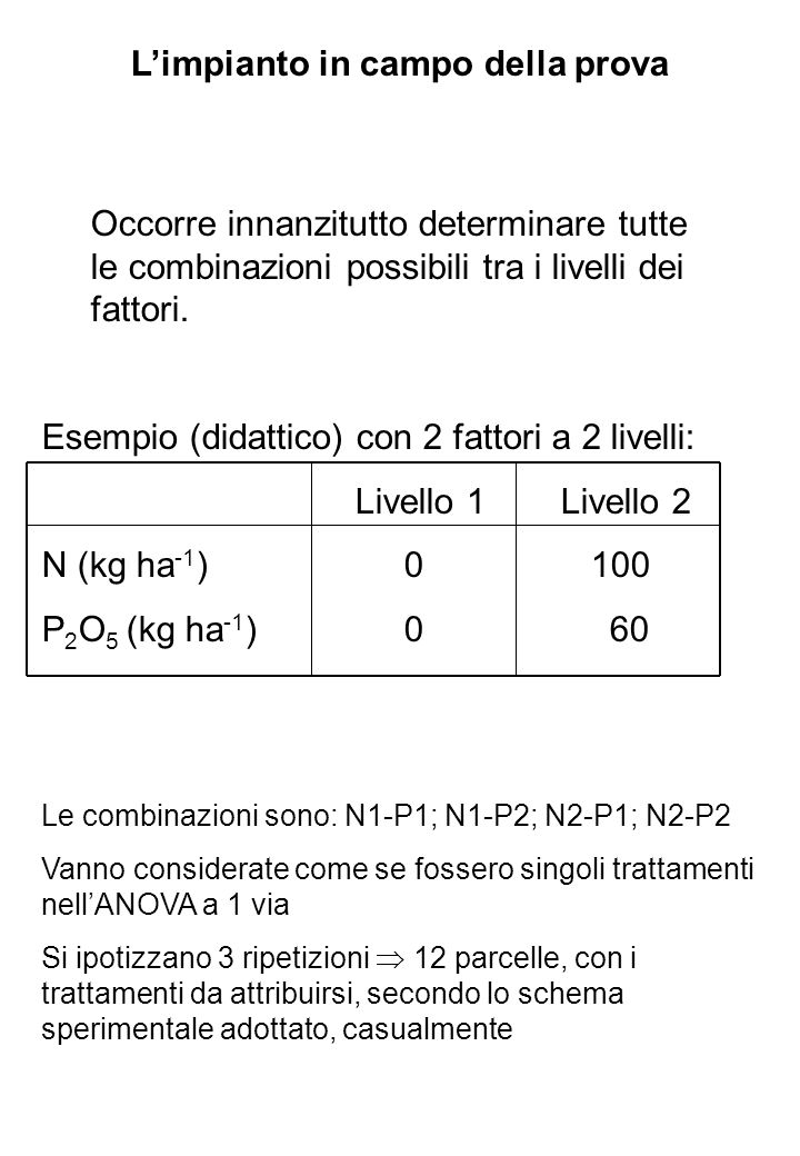 Limpianto in campo della prova Occorre innanzitutto determinare tutte le combinazioni possibili tra i livelli dei fattori. Esempio (didattico) con 2 f
