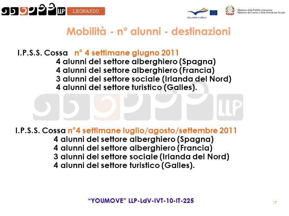 17 YOUMOVE LLP-LdV-IVT-10-IT-225 Mobilità - n° alunni - destinazioni I.P.S.S.