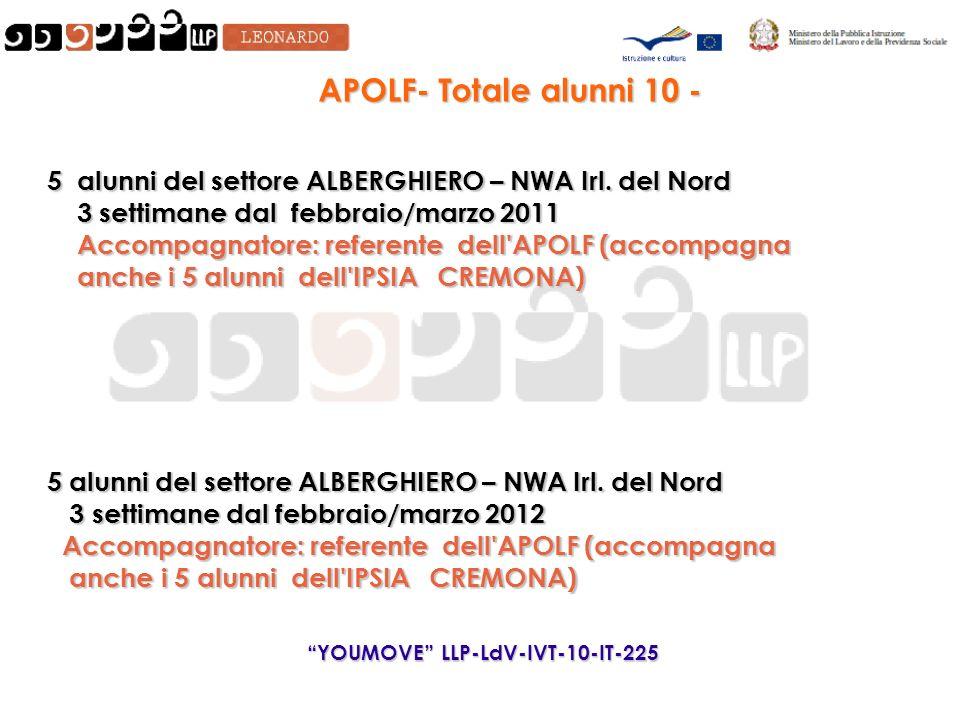 APOLF- Totale alunni 10 - 5 alunni del settore ALBERGHIERO – NWA Irl.