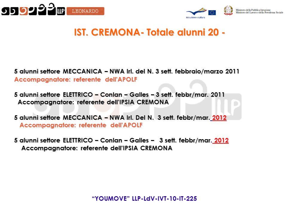 IST. CREMONA- Totale alunni 20 - 5 alunni settore MECCANICA – NWA Irl.